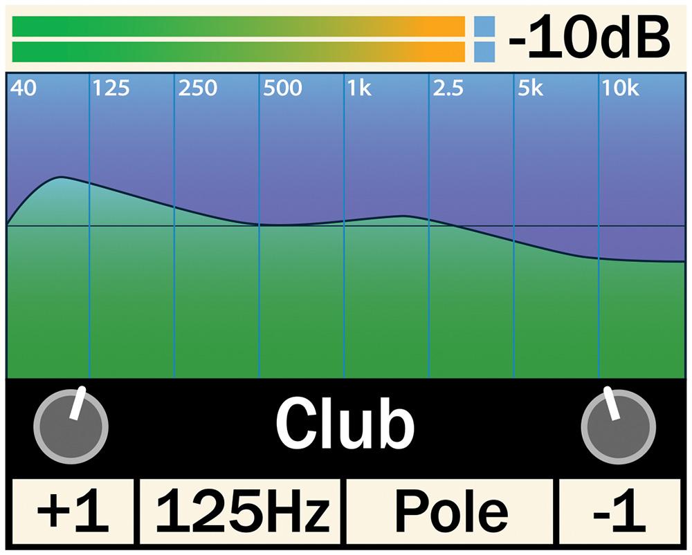 Harbinger VARI 4000 closeup graphic EQ